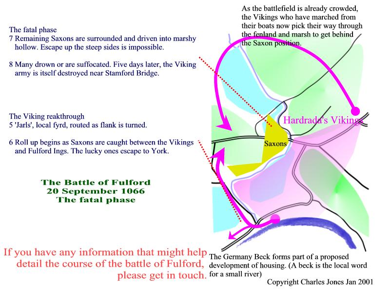Map Battle Of Fulford - Germany beck york map